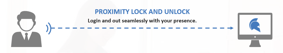 Proximity authentication explained.